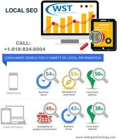 best-search-engine-optimization-company-in-india-big-1
